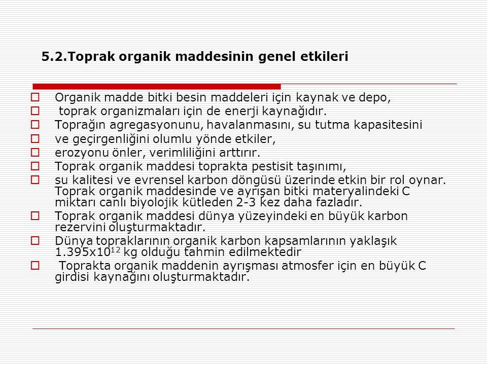 5.2.Toprak organik maddesinin genel etkileri