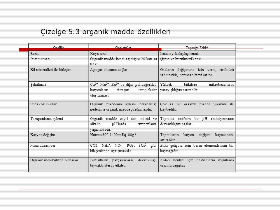 Çizelge 5.3 organik madde özellikleri