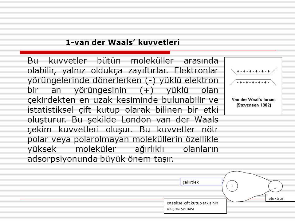 1-van der Waals' kuvvetleri