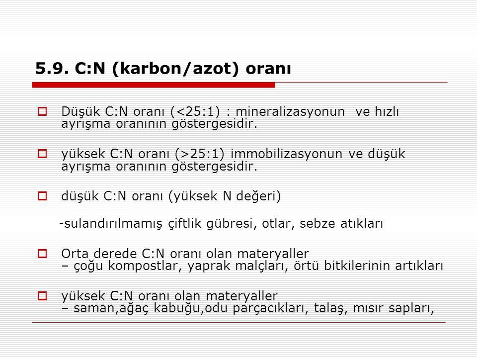 5.9. C:N (karbon/azot) oranı