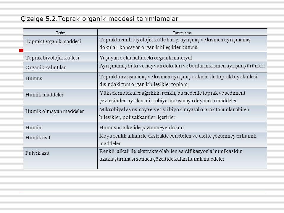 Çizelge 5.2.Toprak organik maddesi tanımlamalar