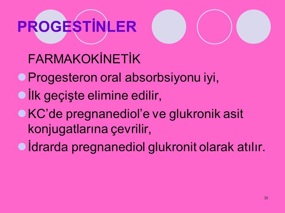 PROGESTİNLER FARMAKOKİNETİK Progesteron oral absorbsiyonu iyi,