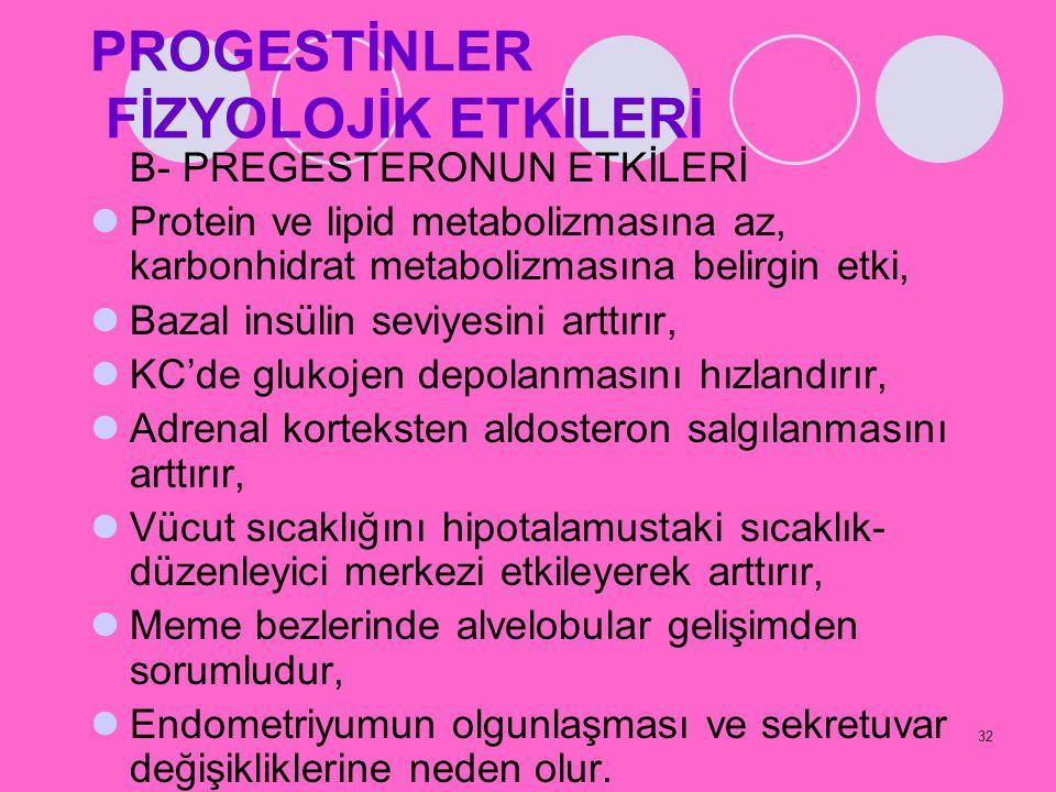 PROGESTİNLER FİZYOLOJİK ETKİLERİ