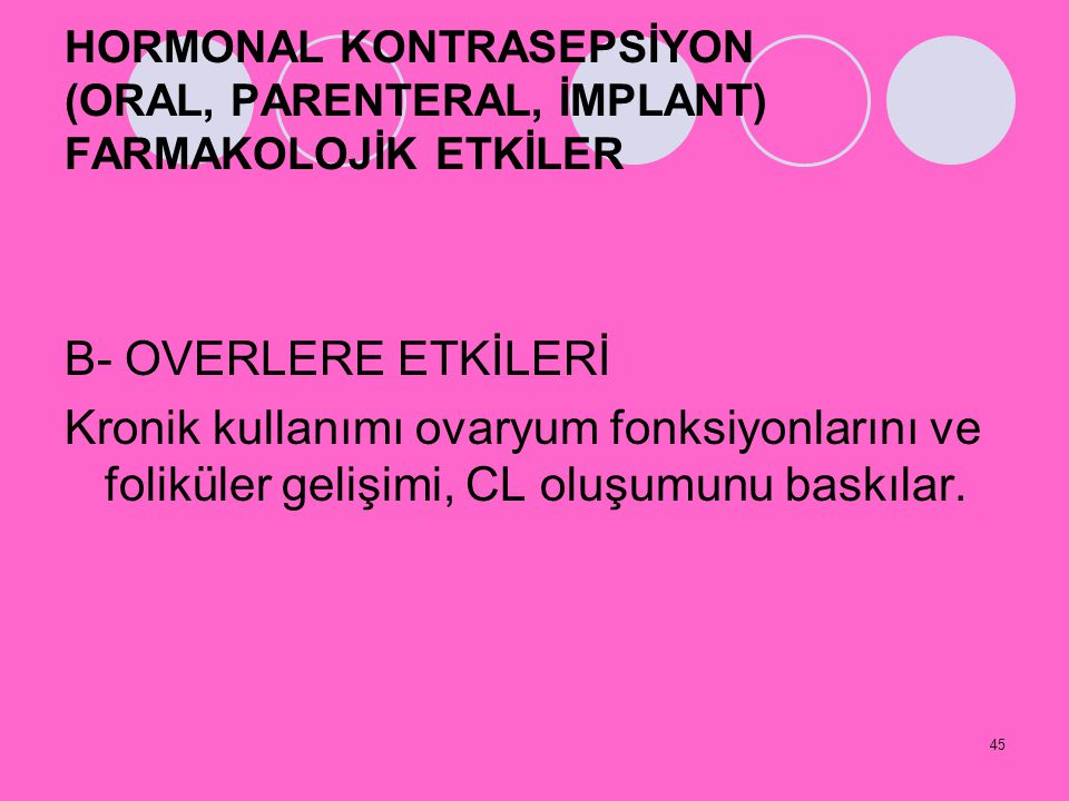 HORMONAL KONTRASEPSİYON (ORAL, PARENTERAL, İMPLANT) FARMAKOLOJİK ETKİLER