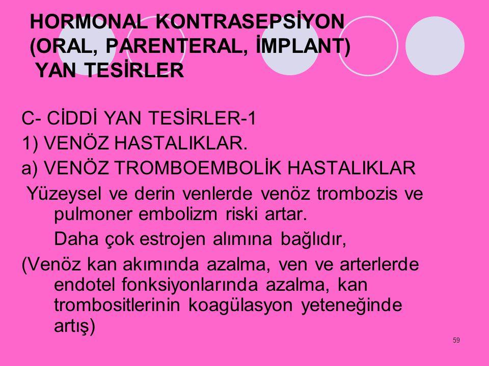 HORMONAL KONTRASEPSİYON (ORAL, PARENTERAL, İMPLANT) YAN TESİRLER