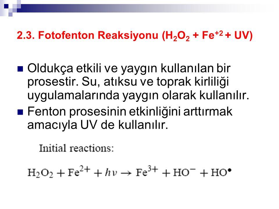 2.3. Fotofenton Reaksiyonu (H2O2 + Fe+2 + UV)