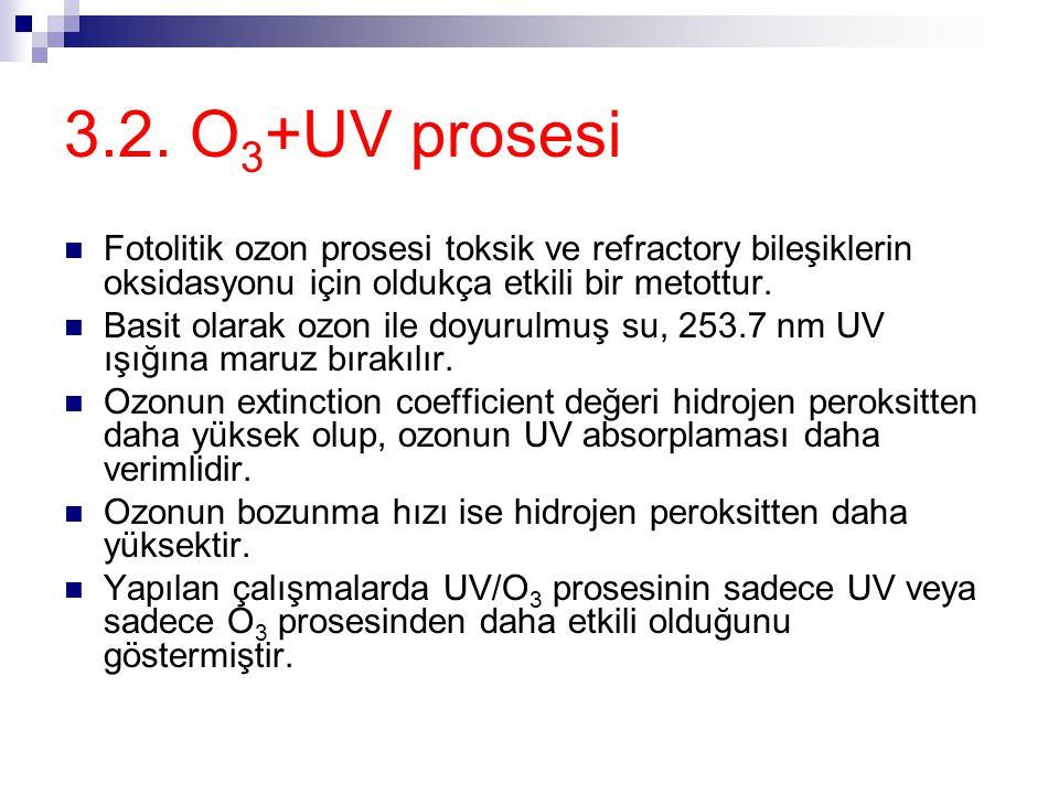3.2. O3+UV prosesi Fotolitik ozon prosesi toksik ve refractory bileşiklerin oksidasyonu için oldukça etkili bir metottur.