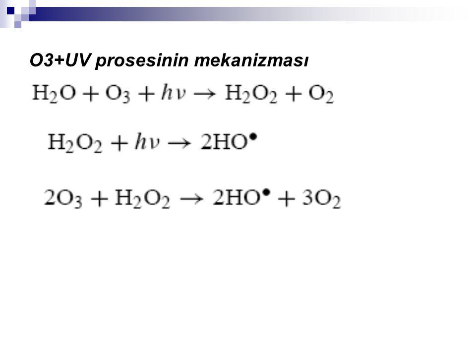 O3+UV prosesinin mekanizması
