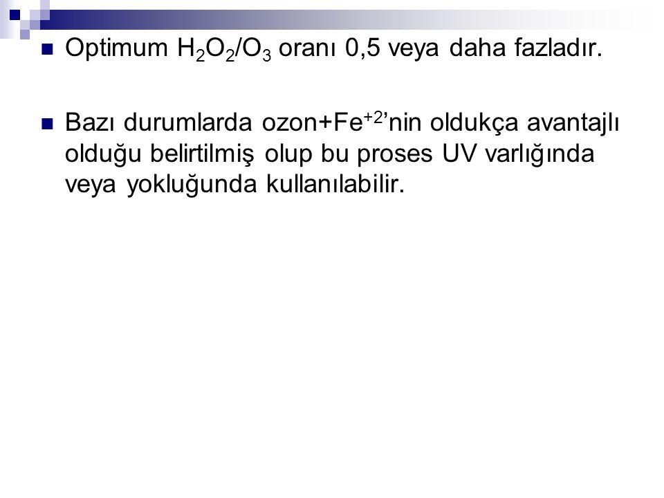 Optimum H2O2/O3 oranı 0,5 veya daha fazladır.