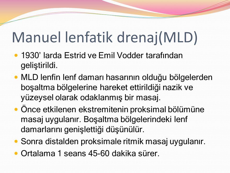 Manuel lenfatik drenaj(MLD)