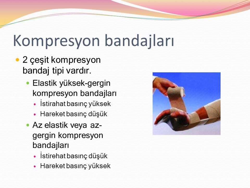 Kompresyon bandajları