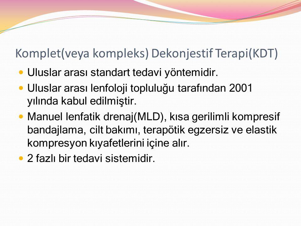 Komplet(veya kompleks) Dekonjestif Terapi(KDT)