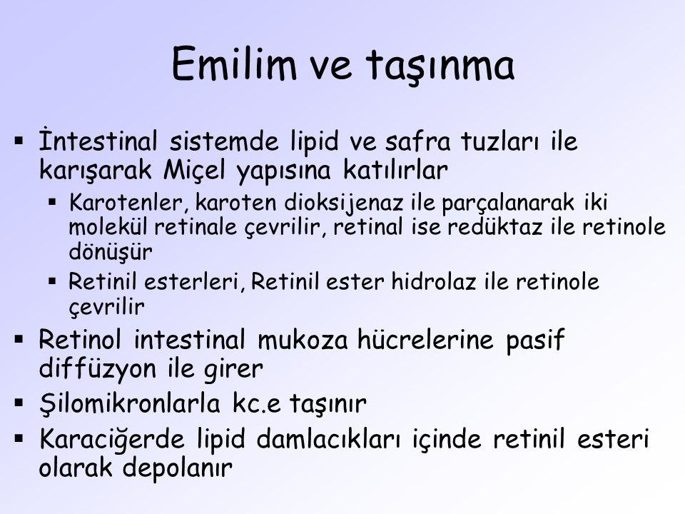 Emilim ve taşınma İntestinal sistemde lipid ve safra tuzları ile karışarak Miçel yapısına katılırlar.