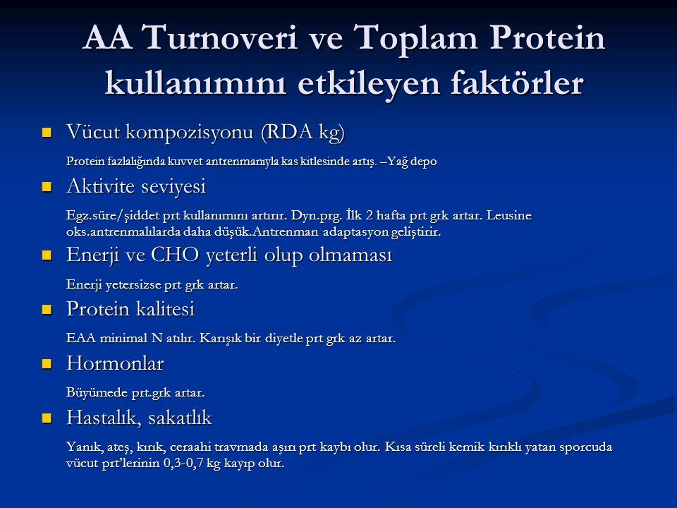 AA Turnoveri ve Toplam Protein kullanımını etkileyen faktörler