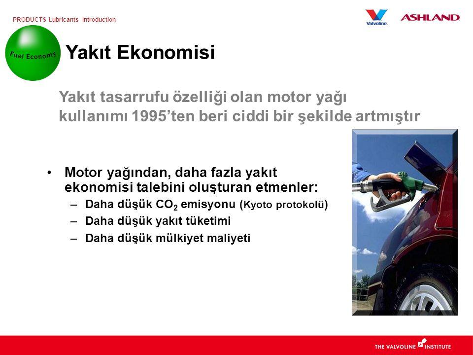 Yakıt Ekonomisi Yakıt tasarrufu özelliği olan motor yağı kullanımı 1995'ten beri ciddi bir şekilde artmıştır.