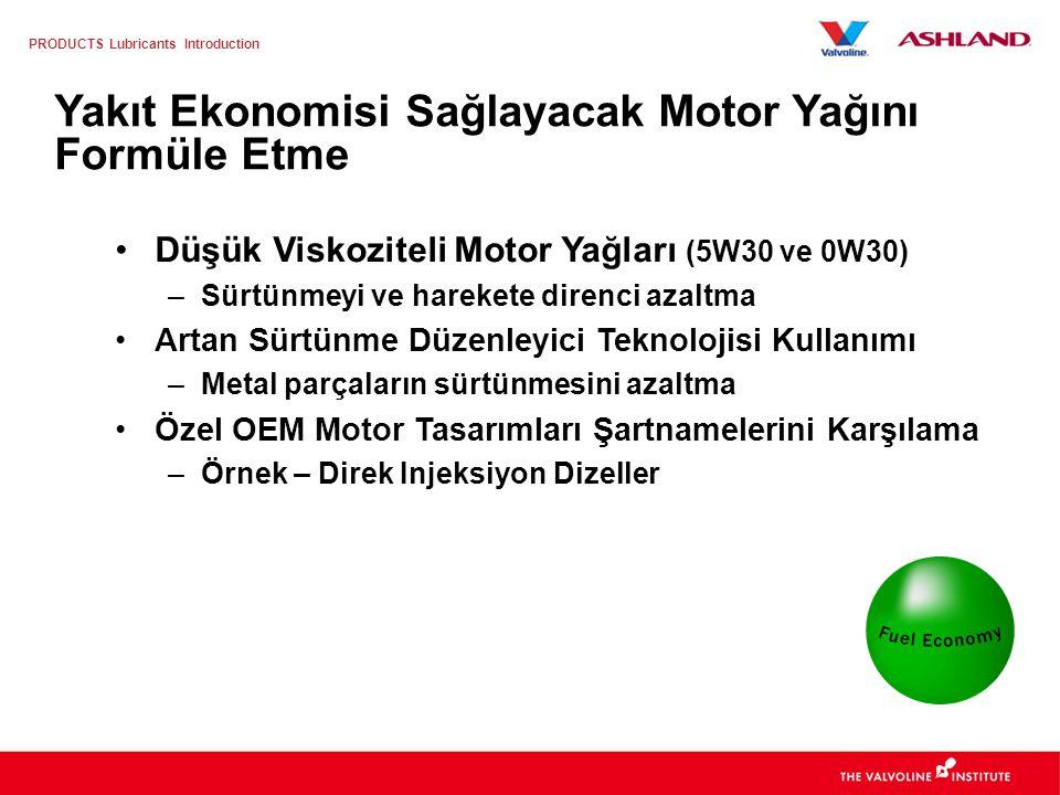 Yakıt Ekonomisi Sağlayacak Motor Yağını Formüle Etme