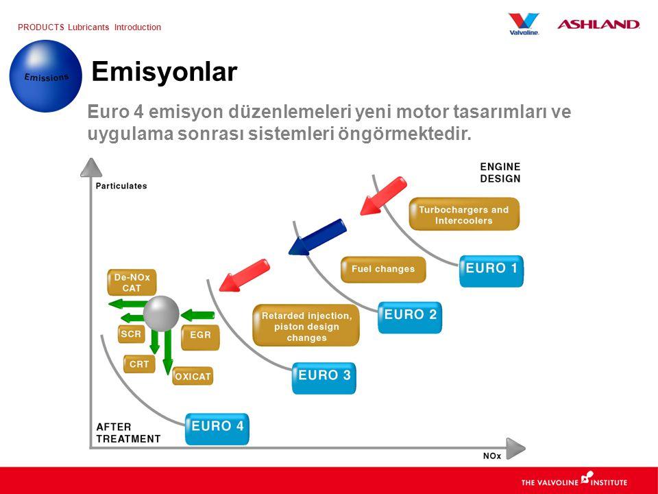 Emisyonlar Euro 4 emisyon düzenlemeleri yeni motor tasarımları ve uygulama sonrası sistemleri öngörmektedir.