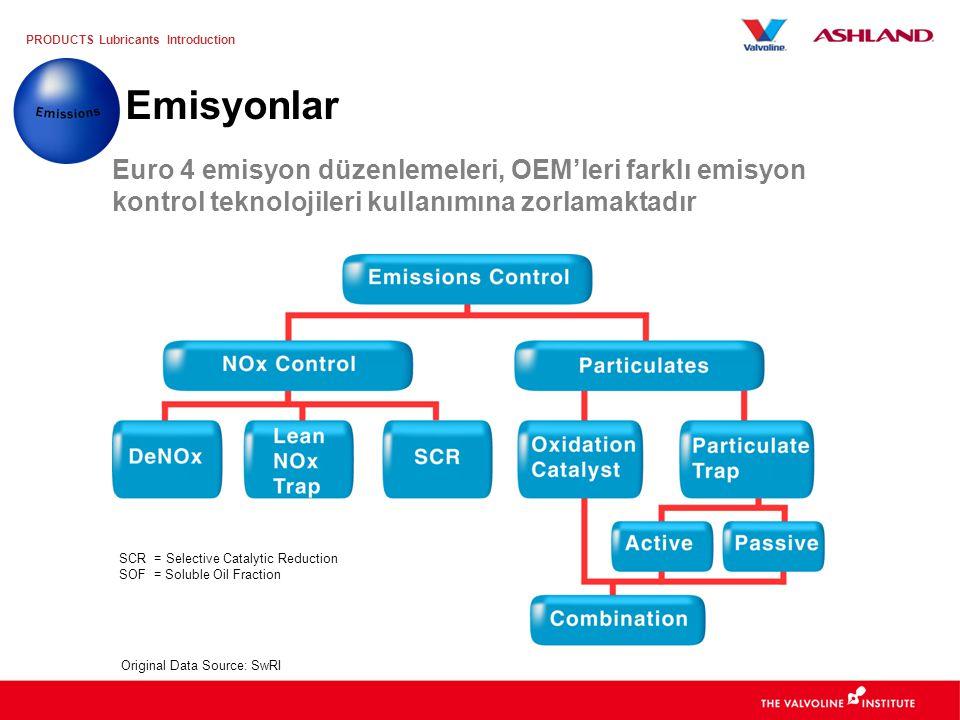 Emisyonlar Euro 4 emisyon düzenlemeleri, OEM'leri farklı emisyon kontrol teknolojileri kullanımına zorlamaktadır.