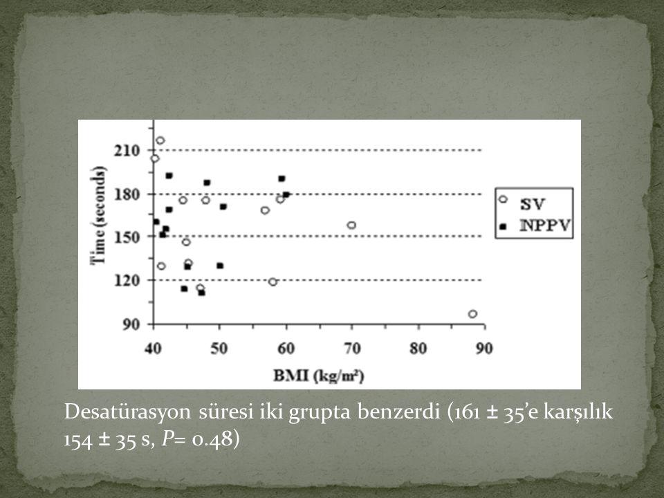 Desatürasyon süresi iki grupta benzerdi (161 ± 35'e karşılık 154 ± 35 s, P= 0.48)