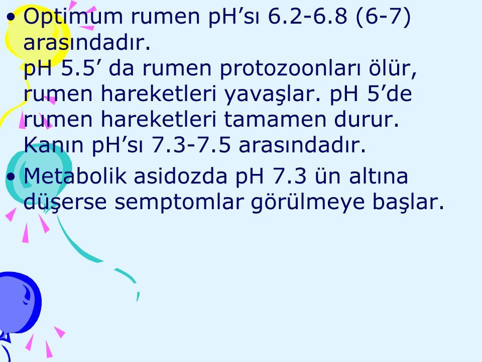 Optimum rumen pH'sı 6. 2-6. 8 (6-7) arasındadır. pH 5