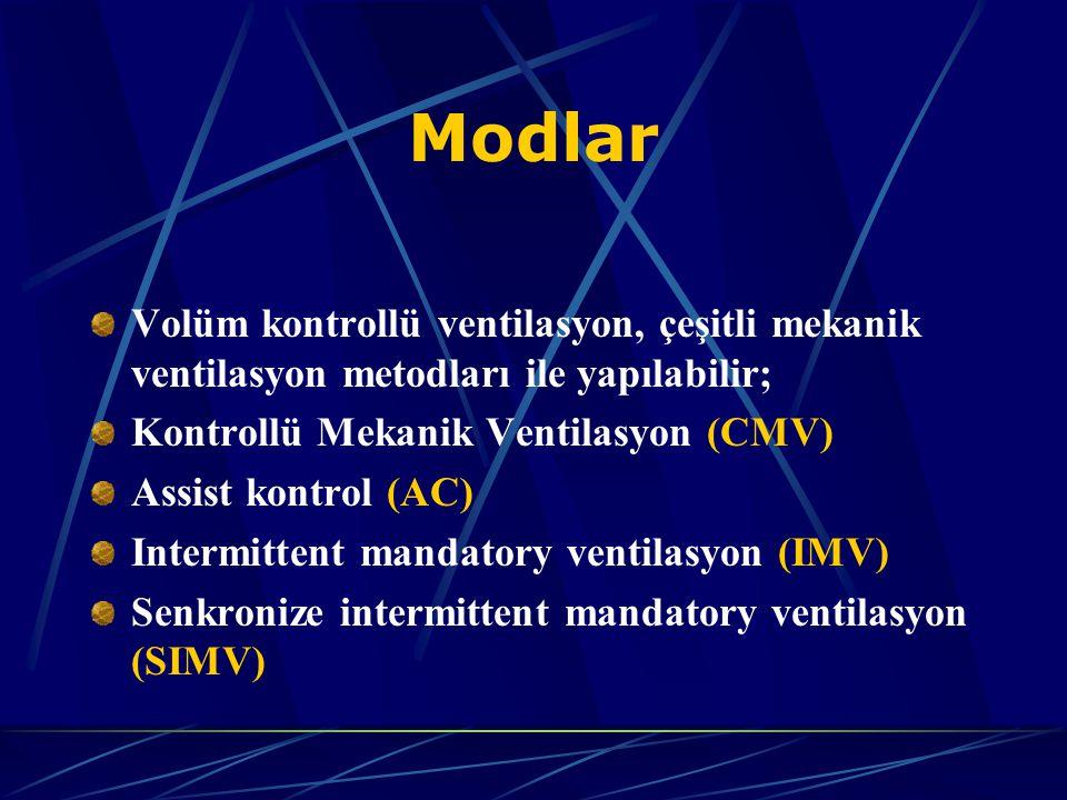 Modlar Volüm kontrollü ventilasyon, çeşitli mekanik ventilasyon metodları ile yapılabilir; Kontrollü Mekanik Ventilasyon (CMV)