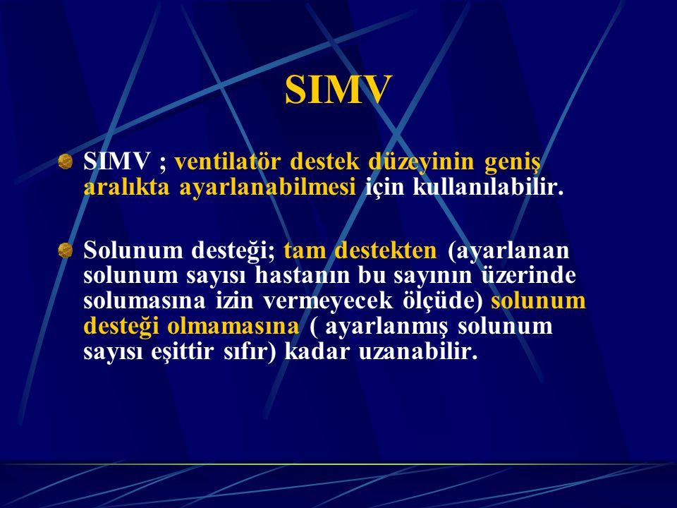 SIMV SIMV ; ventilatör destek düzeyinin geniş aralıkta ayarlanabilmesi için kullanılabilir.