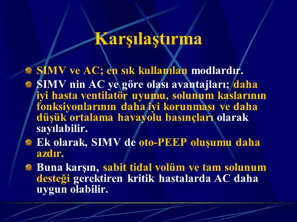Karşılaştırma SIMV ve AC; en sık kullanılan modlardır.