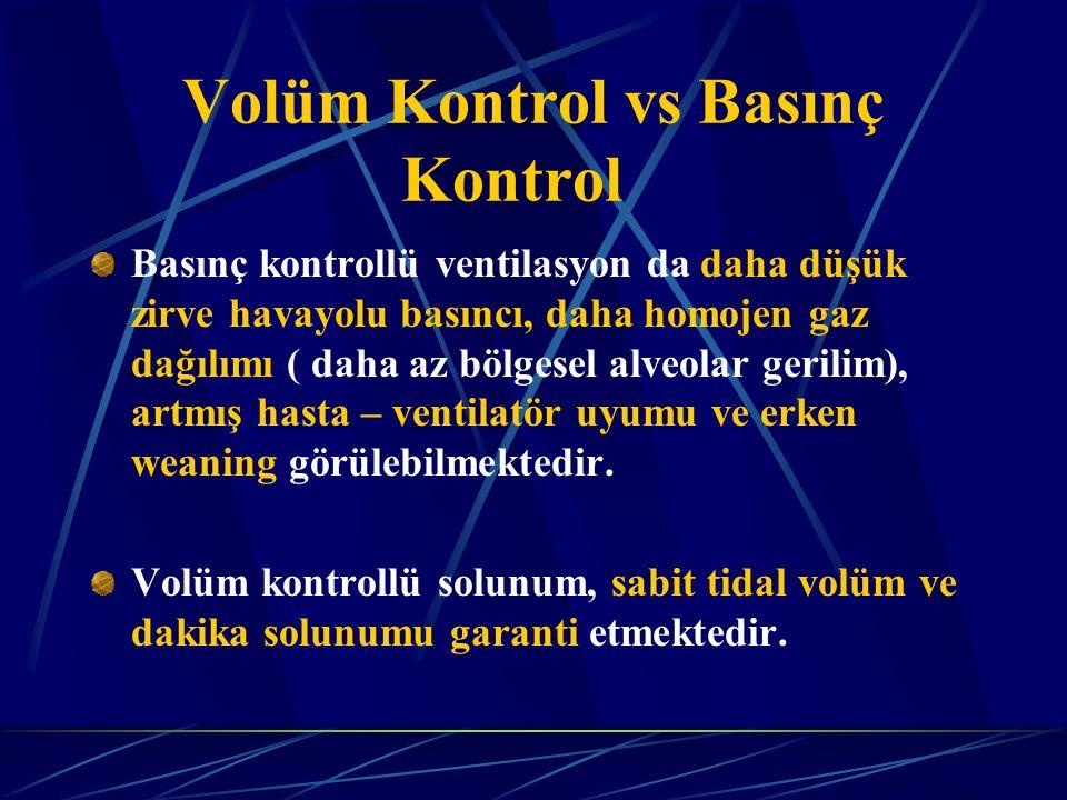 Volüm Kontrol vs Basınç Kontrol