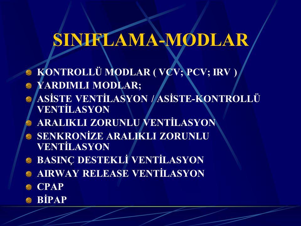 SINIFLAMA-MODLAR KONTROLLÜ MODLAR ( VCV; PCV; IRV ) YARDIMLI MODLAR;