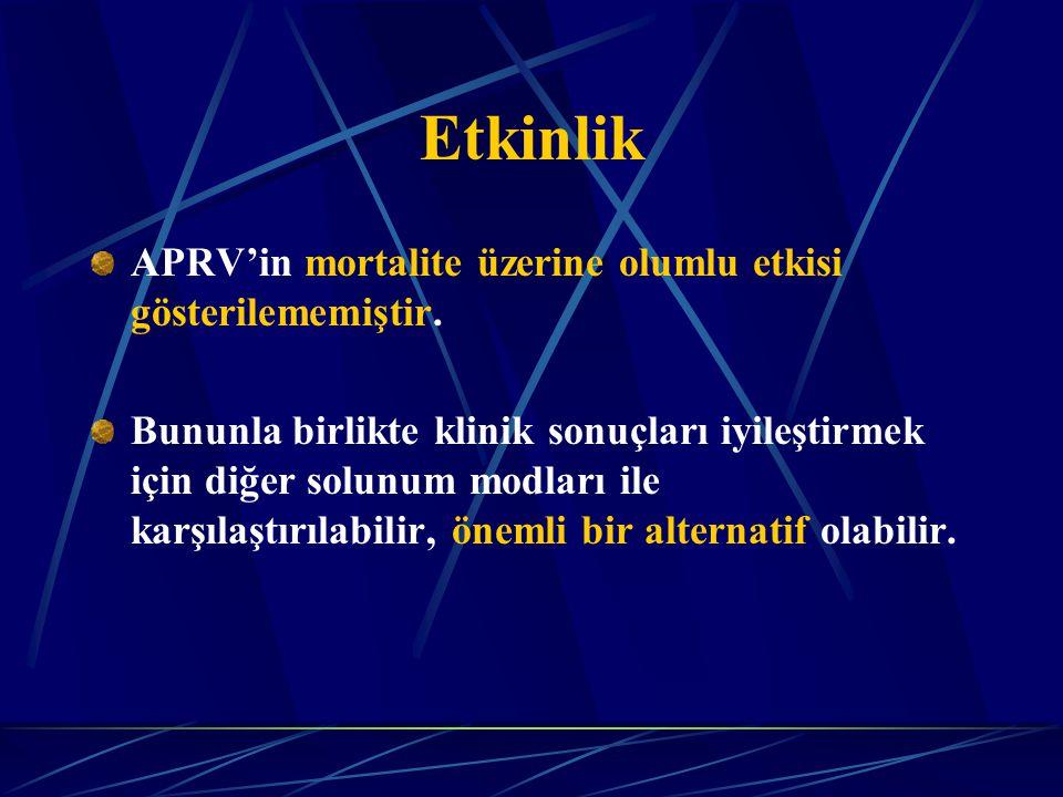 Etkinlik APRV'in mortalite üzerine olumlu etkisi gösterilememiştir.