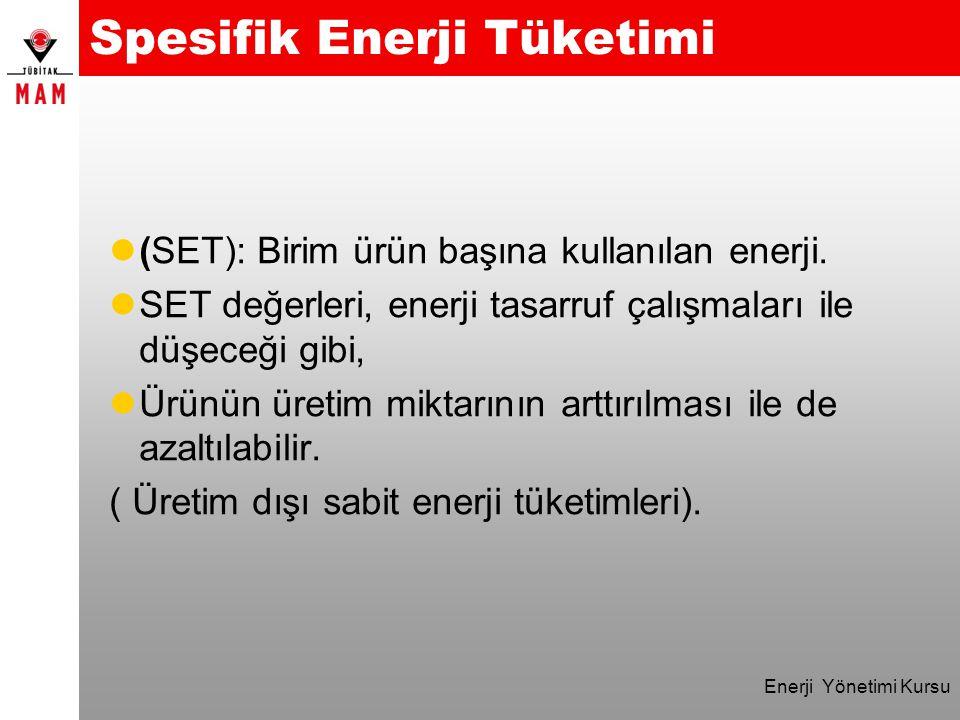 Spesifik Enerji Tüketimi