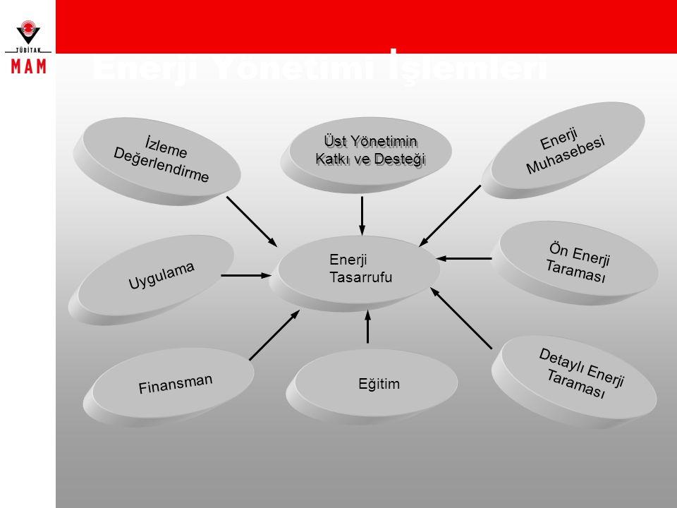 Enerji Yönetimi İşlemleri