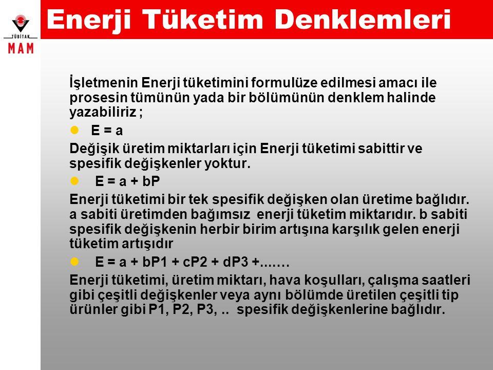 Enerji Tüketim Denklemleri