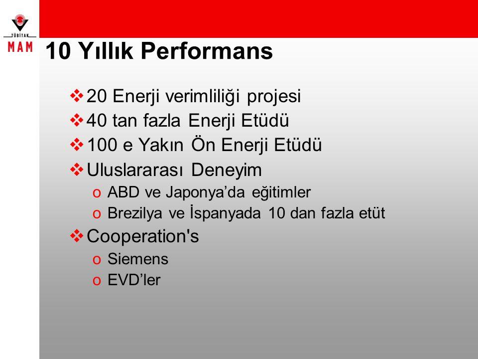 10 Yıllık Performans 20 Enerji verimliliği projesi