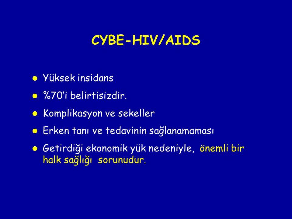 CYBE-HIV/AIDS Yüksek insidans %70'i belirtisizdir.