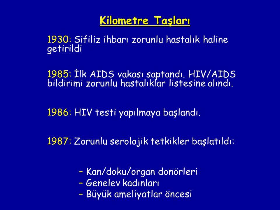 4/9/2017 Kilometre Taşları. 1930: Sifiliz ihbarı zorunlu hastalık haline getirildi.