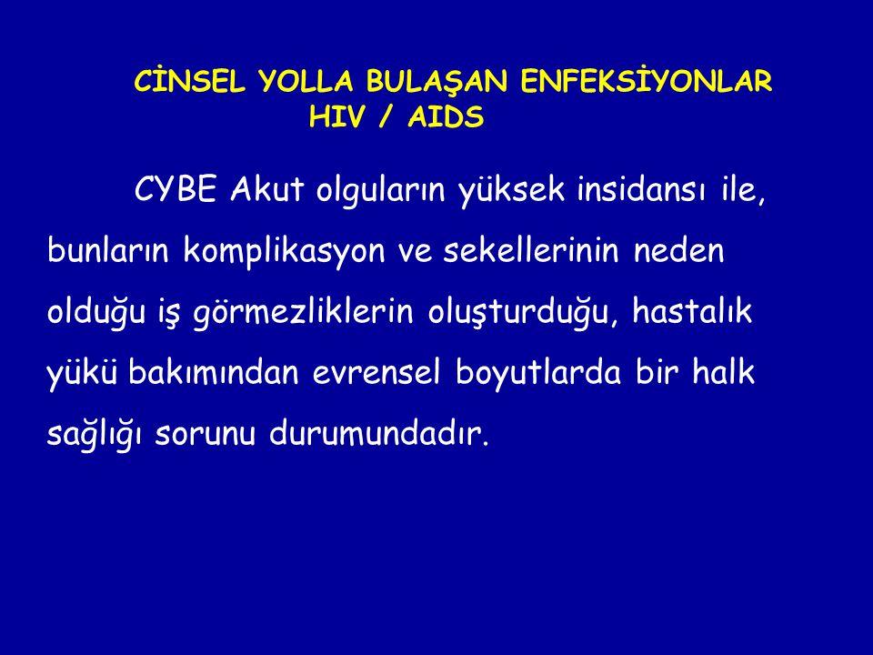 CİNSEL YOLLA BULAŞAN ENFEKSİYONLAR HIV / AIDS