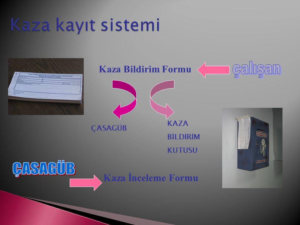 Kaza kayıt sistemi çalışan Kaza Bildirim Formu Kaza İnceleme Formu