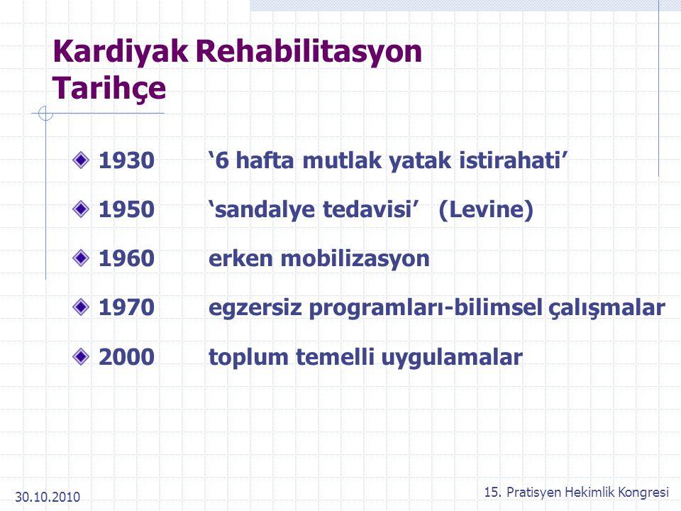 Kardiyak Rehabilitasyon Tarihçe