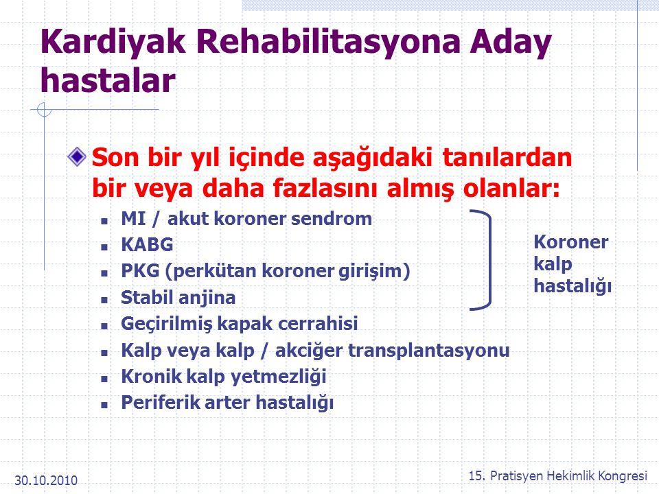 Kardiyak Rehabilitasyona Aday hastalar
