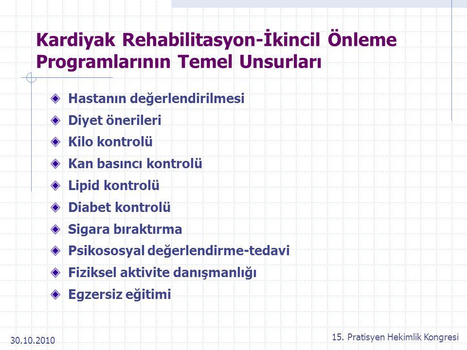 Kardiyak Rehabilitasyon-İkincil Önleme Programlarının Temel Unsurları
