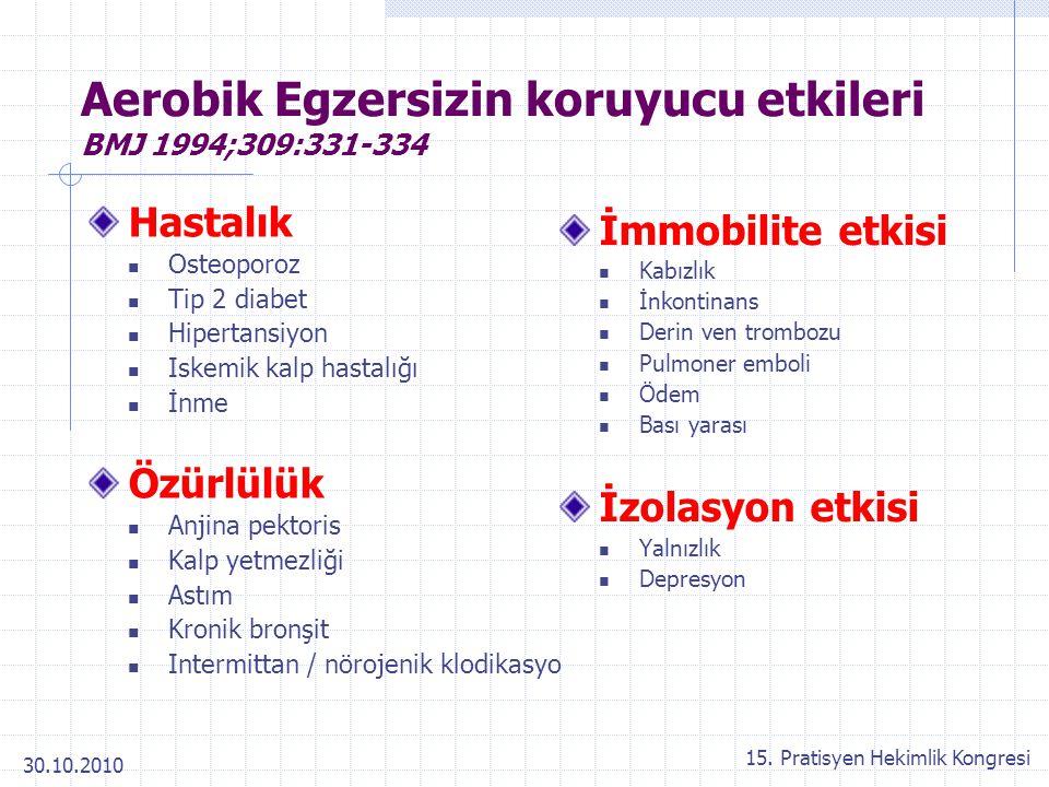 Aerobik Egzersizin koruyucu etkileri BMJ 1994;309:331-334
