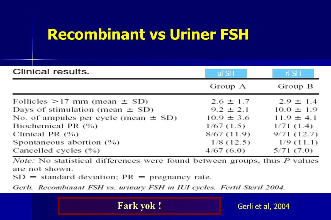 Recombinant vs Uriner FSH