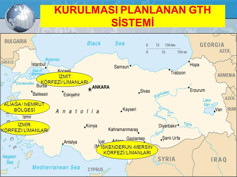 KURULMASI PLANLANAN GTH SİSTEMİ