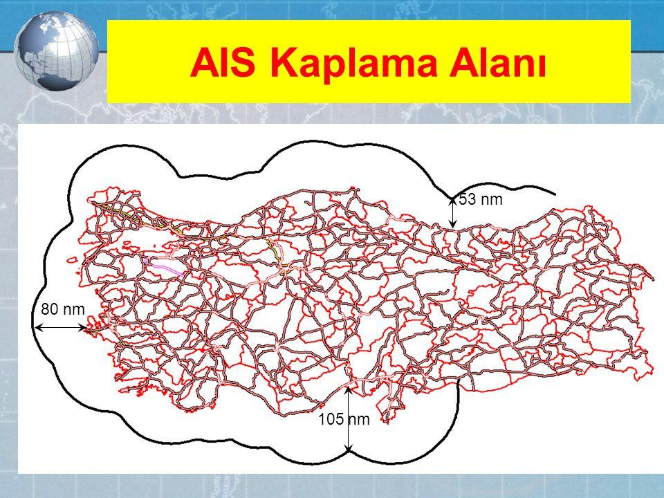 AIS Kaplama Alanı 53 nm 80 nm 105 nm