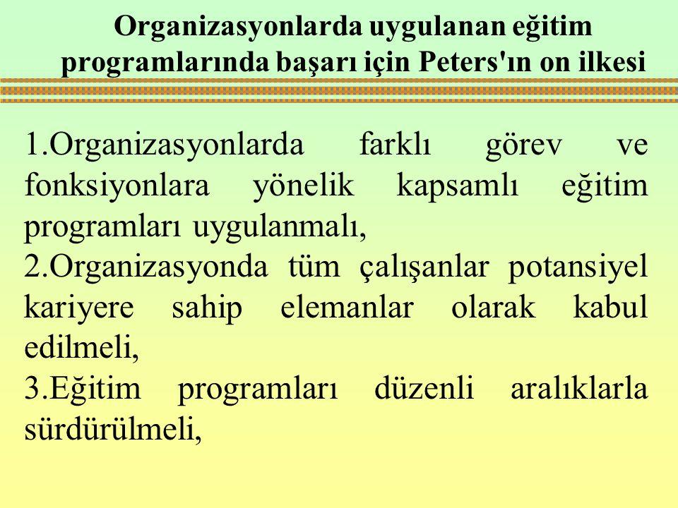 3.Eğitim programları düzenli aralıklarla sürdürülmeli,