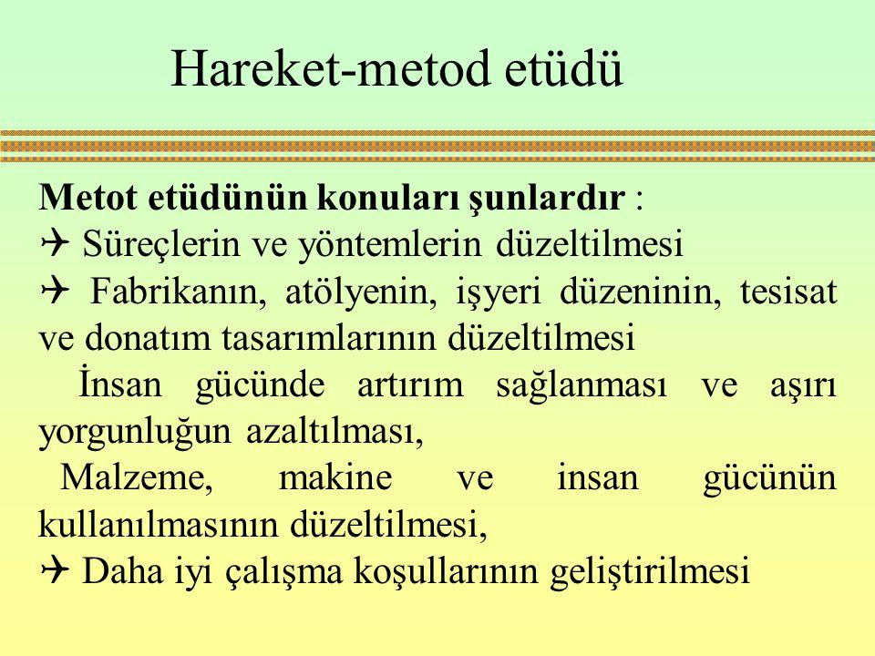 Hareket-metod etüdü Metot etüdünün konuları şunlardır :
