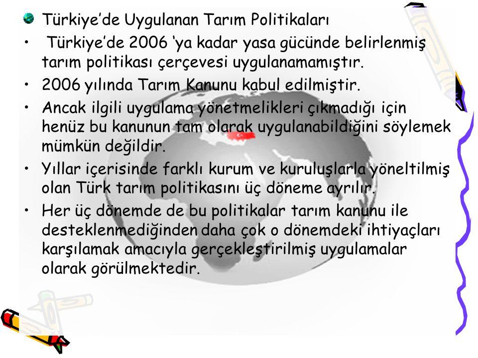 Türkiye'de Uygulanan Tarım Politikaları