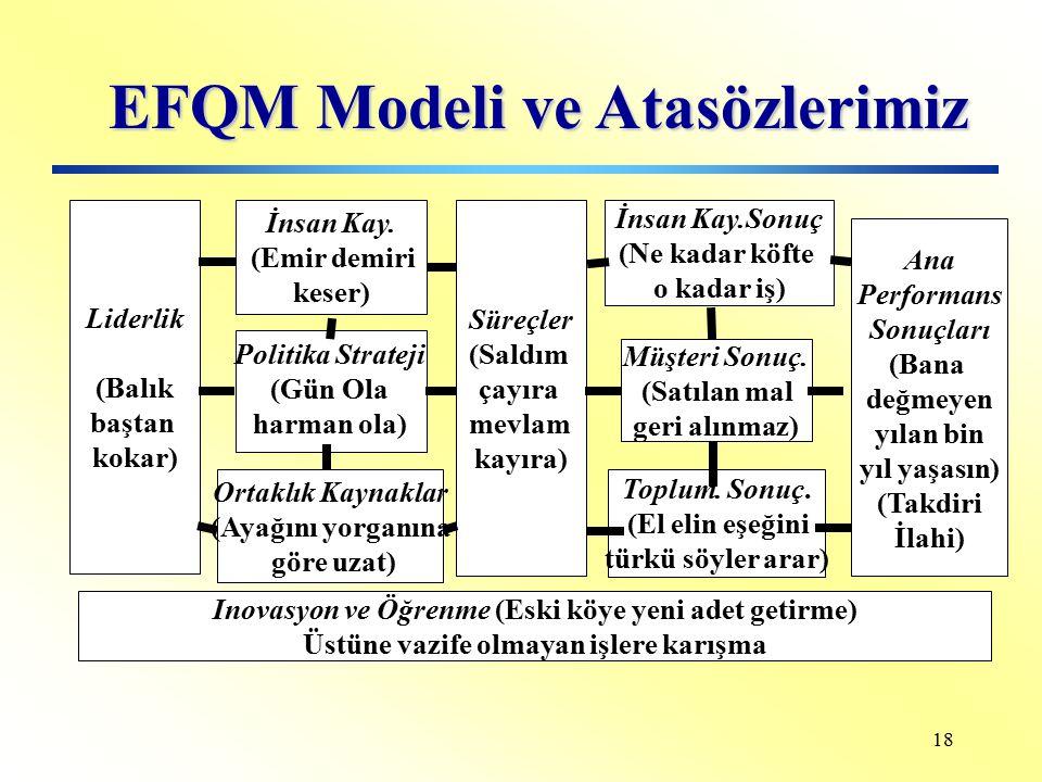 EFQM Modeli ve Atasözlerimiz