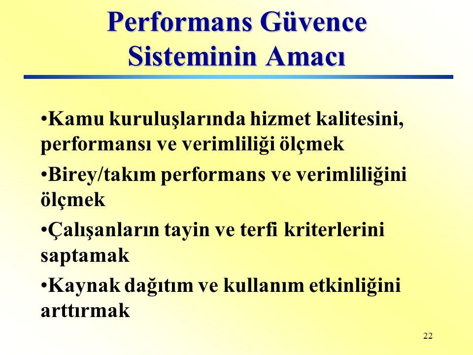 Performans Güvence Sisteminin Amacı
